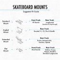 Shredlights Skateboard Mounts