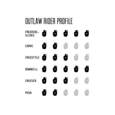 Moonshine Outlaw Plateau Longboard