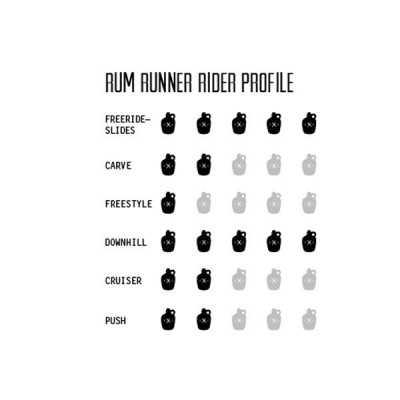 Moonshine Rum Runner Plateau Longboard
