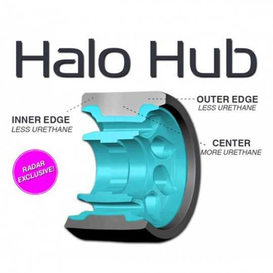 Radar Halo 59x38 Roller Derby Wheels(4 Pk)