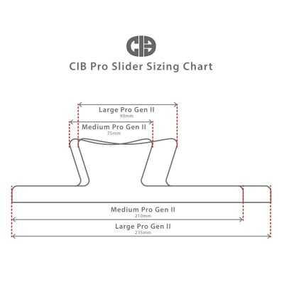 CIB Pro Sliders Gen 2